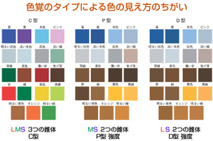 Cud04_chart